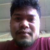 Jj from Honolulu   Man   30 years old   Aquarius