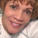 Jdorasbox from Saint Albans   Woman   58 years old   Virgo