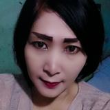 Rika from Bandung | Woman | 43 years old | Aquarius