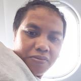 Christ from Bekasi | Woman | 41 years old | Sagittarius