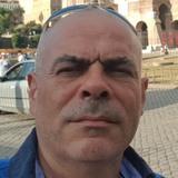 Jordi from Nou Barris   Man   50 years old   Libra