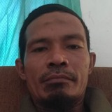 Hasn from Palembang   Man   35 years old   Leo