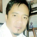 Mamad from Palu | Man | 41 years old | Capricorn