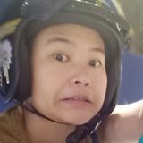 Raden from Kuala Lumpur   Woman   30 years old   Sagittarius