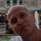 Maxioruk from Nuneaton | Man | 52 years old | Leo