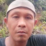 Rosidinmuham9A from Palangkaraya | Man | 37 years old | Libra