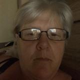 Sonetjordanxg from Steinbach | Woman | 55 years old | Cancer
