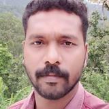 Sanoj from Kottayam | Man | 33 years old | Aquarius