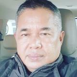 Viktor from Balaipungut | Man | 37 years old | Virgo