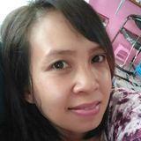 Ria from Samarinda | Woman | 43 years old | Gemini