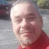 Mike from Myrtle Beach | Man | 48 years old | Pisces