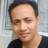 Aan from Tasikmalaya | Man | 37 years old | Leo