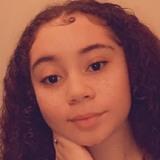 Kylah from McKinney | Woman | 18 years old | Virgo