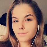 Tiitwiiix from Paris   Woman   20 years old   Leo