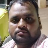 Sandeepsande4B from Bangalore   Man   29 years old   Aquarius