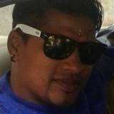 Sam from Jammu | Man | 32 years old | Aquarius