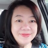 Sunshine from Kuala Lumpur | Woman | 59 years old | Sagittarius