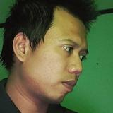 Iwan from Temanggung | Man | 30 years old | Taurus