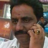 Sridhar from Bengaluru | Man | 44 years old | Taurus