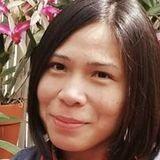 Jen from Birmingham | Woman | 37 years old | Libra