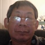 Myothuya39Inum from Battle Creek | Man | 55 years old | Virgo