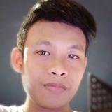 Alpiyan from Manado   Man   28 years old   Virgo