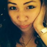 Mhalou from Dubai | Woman | 35 years old | Taurus