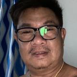 Rm from Honolulu   Man   46 years old   Taurus