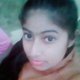 Ritika from Allahabad | Woman | 20 years old | Capricorn