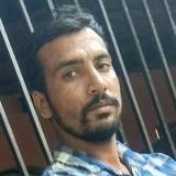 Mandeep from Muktsar   Man   29 years old   Scorpio