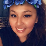 Ladeeisboss from Rapid City | Woman | 29 years old | Pisces
