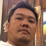 David from Jakarta | Man | 44 years old | Gemini
