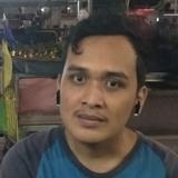Efra from Pekanbaru   Man   22 years old   Scorpio