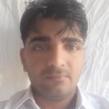 Mittu from New Delhi   Man   28 years old   Sagittarius