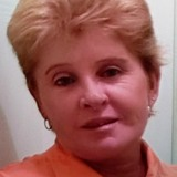 Ellie from South Perth | Woman | 54 years old | Virgo