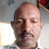 Satheesh from Dhar   Man   48 years old   Aquarius