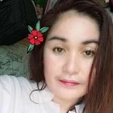 Love from Dammam | Woman | 31 years old | Gemini