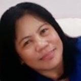 Liza from Providence | Woman | 50 years old | Scorpio