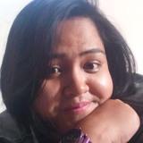 Munna from Mumbai | Woman | 26 years old | Virgo