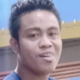 Jerrhytimqk from Pekanbaru | Man | 24 years old | Gemini