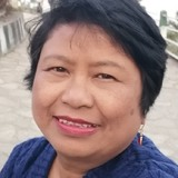 Arly from Shillong   Woman   51 years old   Sagittarius