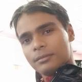 Babai from Lumding Railway Colony | Man | 19 years old | Virgo