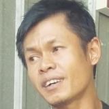 Pres from Kajang | Man | 45 years old | Libra