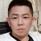 Suediedi1D from Batam | Man | 27 years old | Virgo