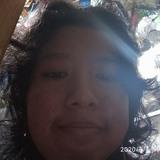 Tasya from Tanjungkarang-Telukbetung   Woman   27 years old   Scorpio