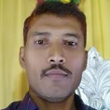 Chandu from Mumbai | Man | 34 years old | Virgo