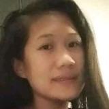 Ritzbautistasx from Doha | Woman | 30 years old | Gemini