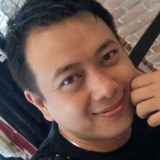 Rony from Nganjuk | Man | 37 years old | Aries