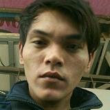 Samtari from Bekasi | Man | 35 years old | Libra