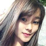 Intan from Malang | Woman | 24 years old | Scorpio